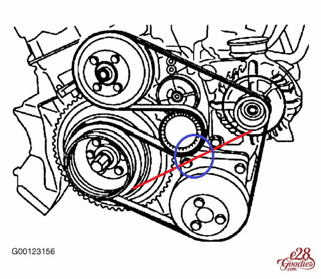 From Mechanical To Electrical Power Steering